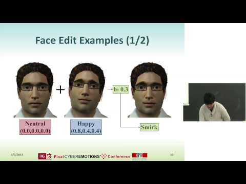 Facial asymmetry and affective communication in 3D Online Virtual Society. Junghyun Ahn