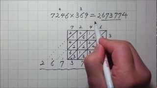 재미있는 곱셈법 - 계산기 없을 때  쉽게 곱셈하기