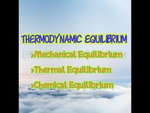 Thermodynamic Equilibrium-Mechanical Equilibrium, Thermal Equilibrium and Chemical Equilibrium