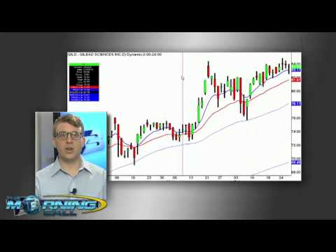 Can The S&P Hold Above Highs? (Morning Call)
