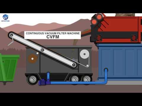 Continuous Vacuum Filtration Machine (CVFM) Processing Drilling Fluid