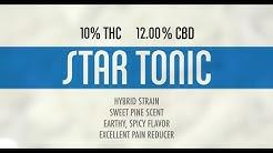 High CBD Medical Marijuana - Ann Arbor Dispensaries
