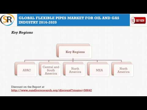 Worldwide Flexible Pipes Market for Oil and Gas Industry by 2020 Analyzed in New Report