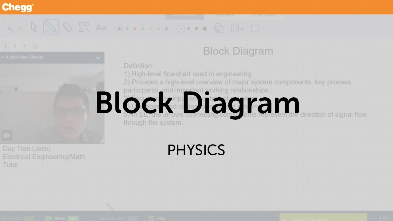 small resolution of block diagram physics chegg tutors
