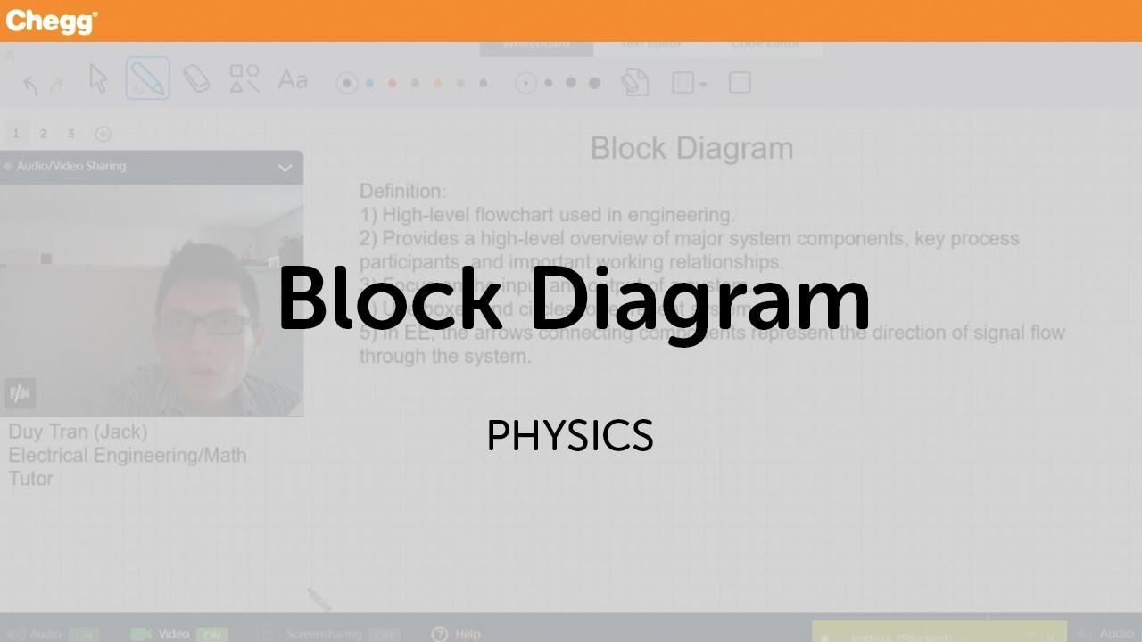 Block Diagram Physics Chegg Tutors Youtube System Level