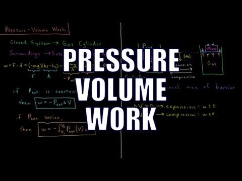 Chemical Thermodynamics 3.2 - Pressure-Volume Work