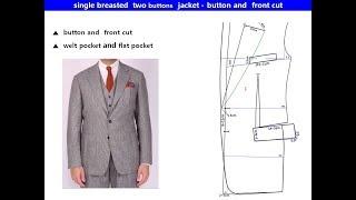 남성복 재킷 패턴6 -…