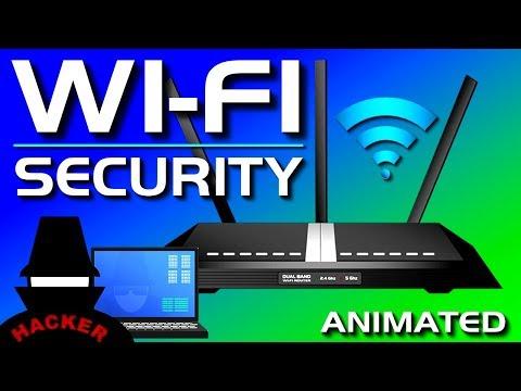 WiFi (Wireless) Security - WEP, WPA, WPS Explained