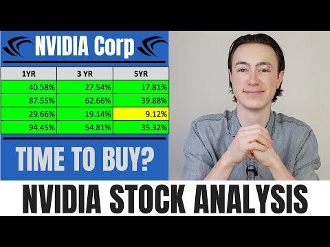 NVIDIA Corp. (NVDA) | Individual Stock Analysis