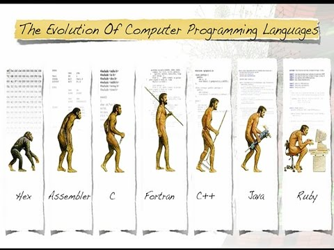 What Was The First Computer Programming Language?