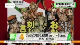 TOKYO MX 「チェックタイム」2012/05/04放送 紀伊國屋書店 新書ランキング.