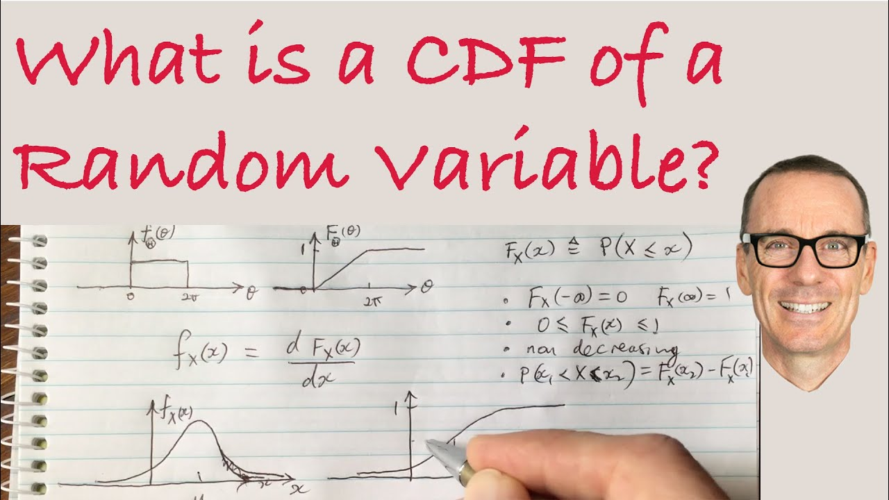 Download What is a Cumulative Distribution Function (CDF) of a Random Variable?