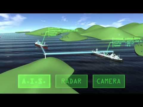 Assisting safe ship navigation - the Marine Electronic Highway