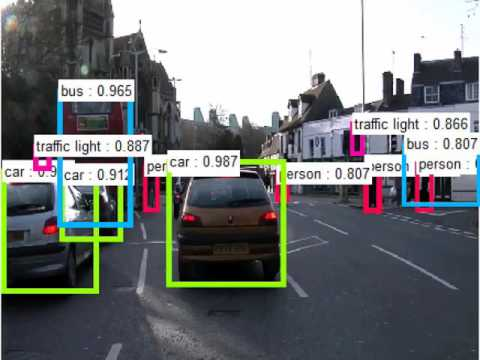 Object Detection In The Wild By Faster R Cnn Resnet 101