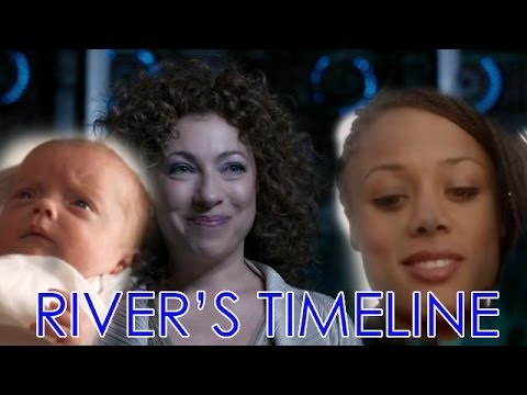 RIVER SONG'S TIMELINE EXPLAINED FULLY! (MELODY-MEL-RIVERSONG)