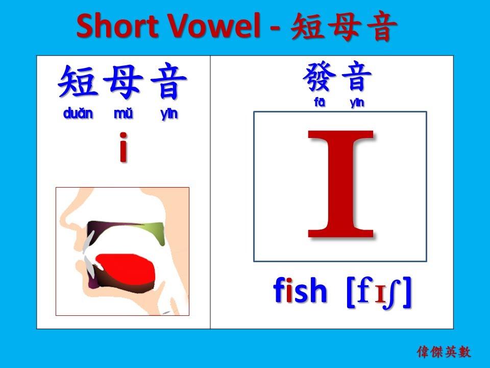 abc音標發音 - I的短母音 (KK Phonics - Short Vowel pronunciation for letter I) - YouTube