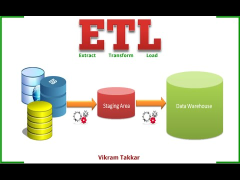 3 etl tutorial extract transform and load youtube