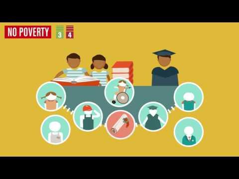 Was Ist Armut? Wie Kann Man Armut Reduzieren?