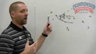 Spill & Kill Defensive Philosophy for Football!