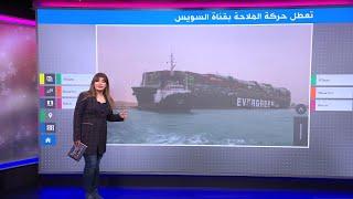 توقف حركة الملاحة في قناة السويس بسبب جنوح ناقلة عملاقة 🇪🇬
