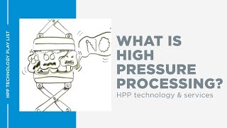 HPP - What is HPP?