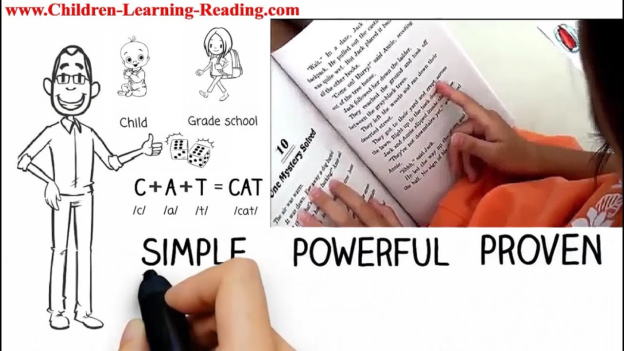 Worksheet Reading Program For Kids how to teach 4 year olds read all words sentences a simple reading program for old kids
