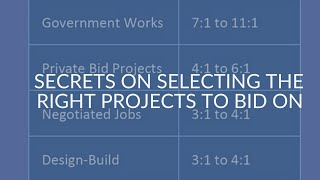 Secrets on selecting construction projects to bid on - Construction Entrepreneurs School