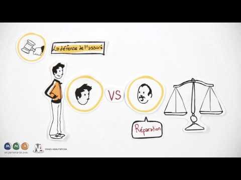 La protection juridique, comment ça marche ?