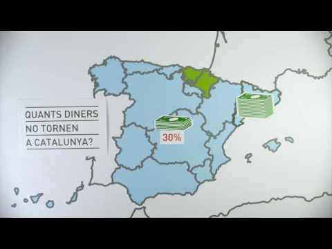 Con la independencia, ¿cuánto dinero ganaría Cataluña?