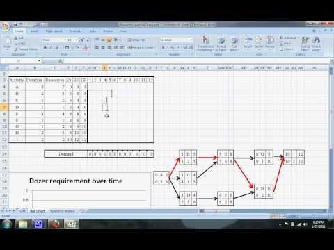 Critical Path Method Scheduling Example 1