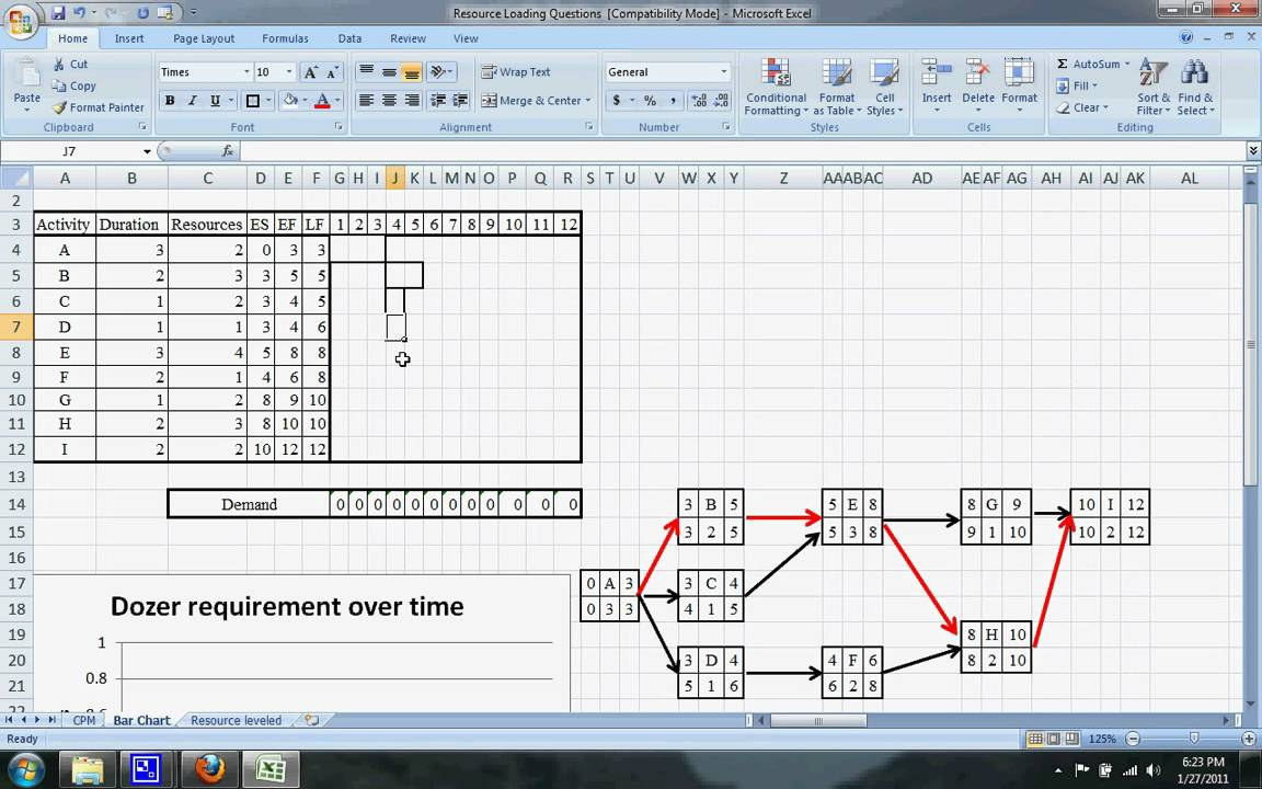 project management network diagram critical path 2004 jeep grand cherokee door wiring method scheduling example 1 - youtube