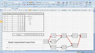 Excel project planner and tracker microsoft excel 2013 part 4