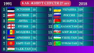 Сравниваем: Страны Бывшего СССР. Как Живут Спустя 28 лет!!!