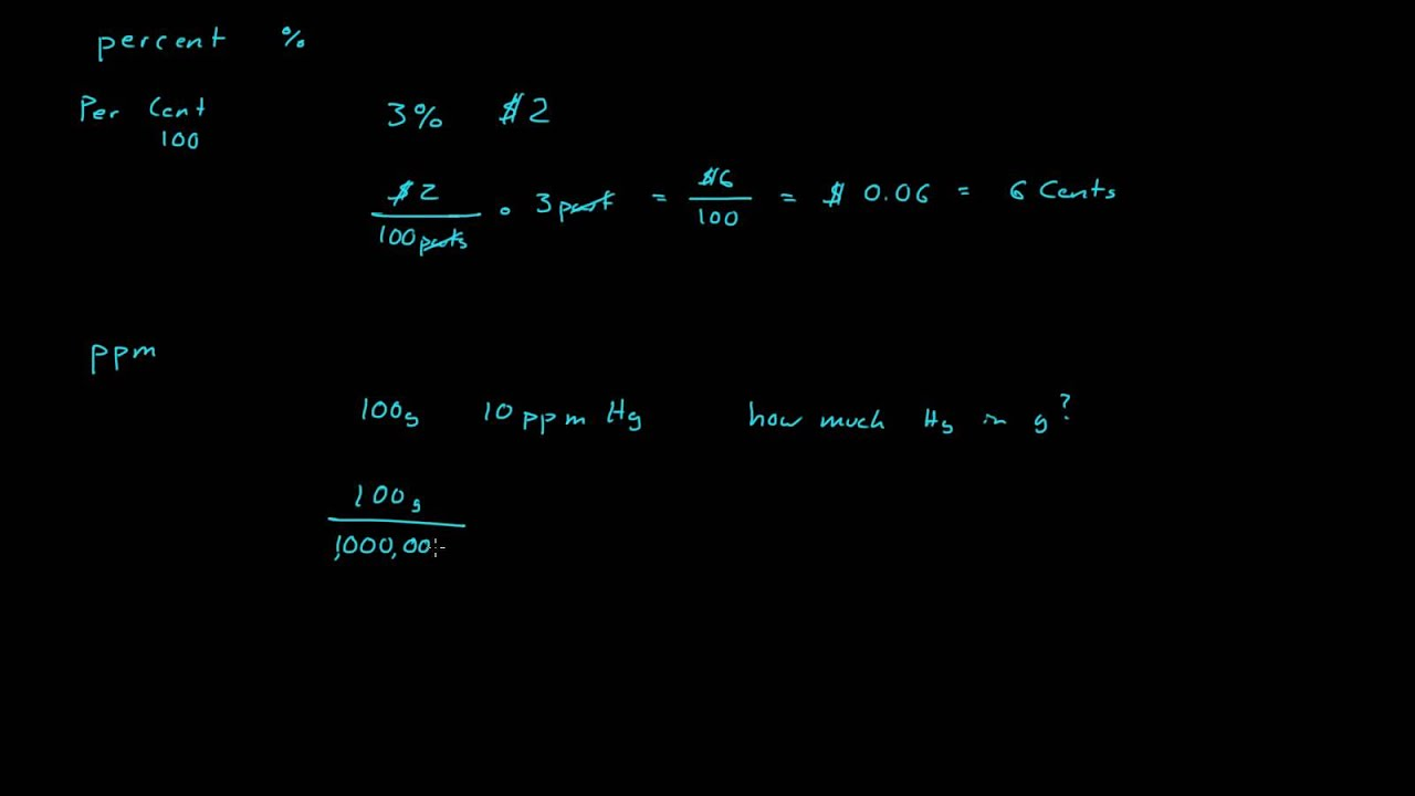 Intro to Phosphate and my experience and tips about Hanna ...