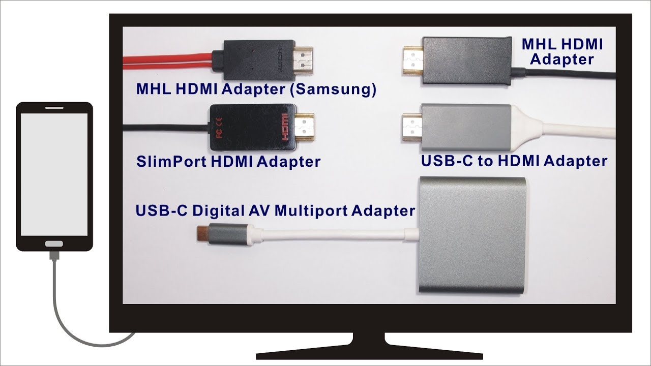 How to connect Smartphone to TV or Projector (USB Type-C or Micro ...