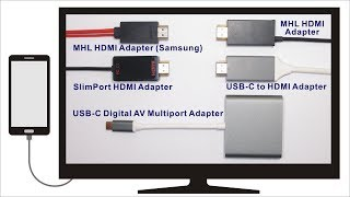 How to Connect Smartphone or Tablet to TV or Projector (USB Type-C or Micro USB)
