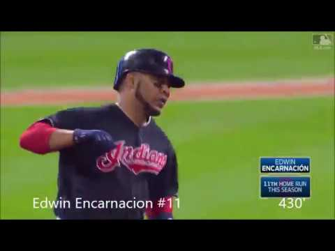Cleveland Indians | 2017 Home Runs (212)