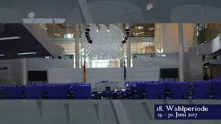 Im Bundestag abgestimmt - beschlossene Sache?: Fraktionszwang, Kampfdrohnen, Östliche Partnerschaft