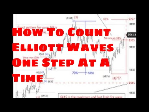 How To Count Elliott Waves One Step At A Time