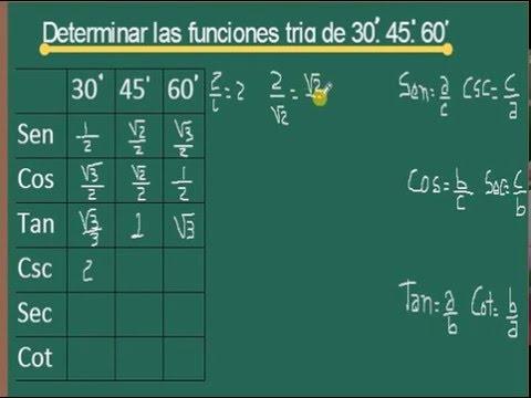 funciones trigonometricas de 30