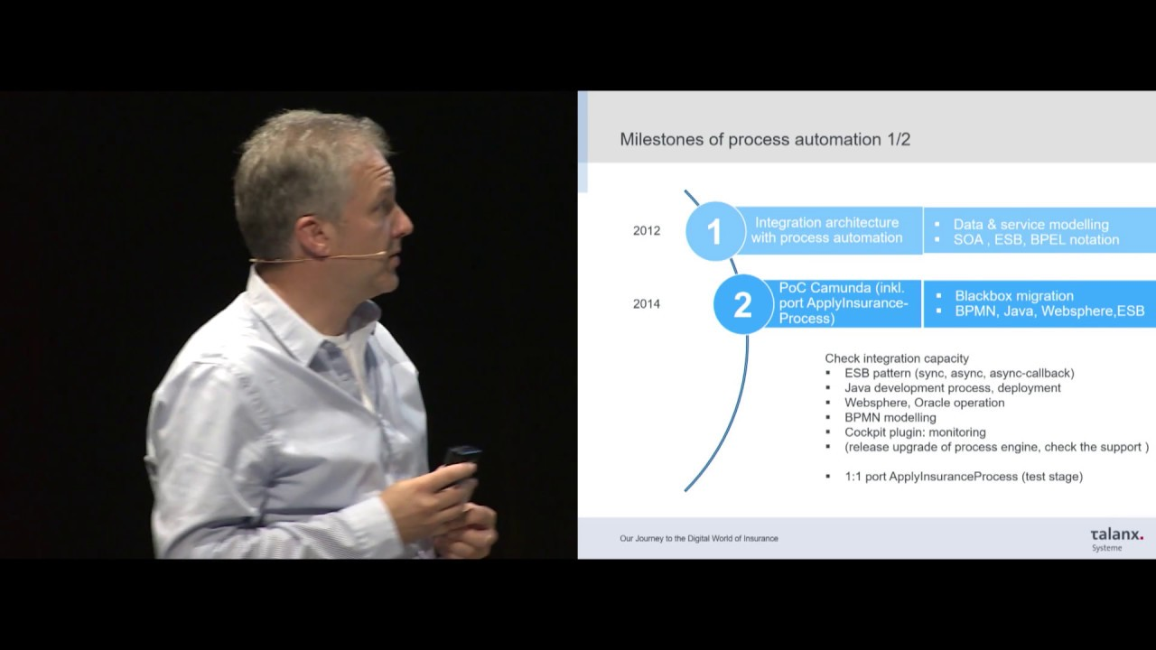 CamundaCon 2018: Our Journey to the Digital World of Insurance (Talanx)