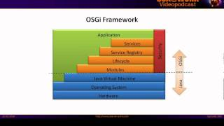 Episode 002: What is OSGi?