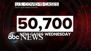 Us Coronavirus Infections Surge Amid New Warnings, Closures | Wnt