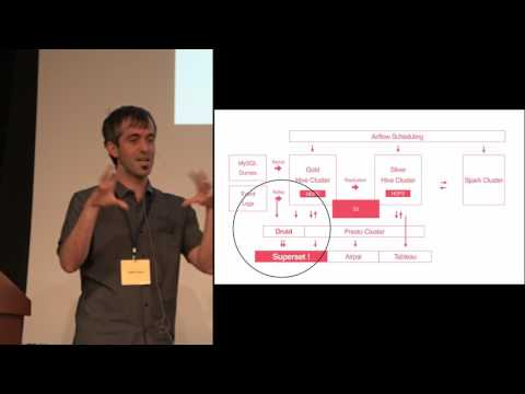 How Superset and Druid Power Real-Time Analytics at Airbnb | DataEngConf SF '17