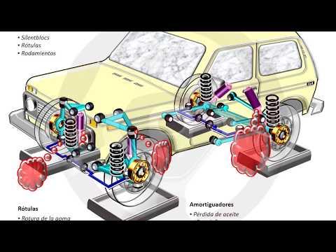 INTRODUCCIÓN A LA TECNOLOGÍA DEL AUTOMÓVIL - Módulo 15 (8/17)