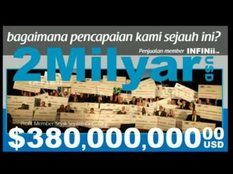 presentasi-dropship-infinii-indonesia