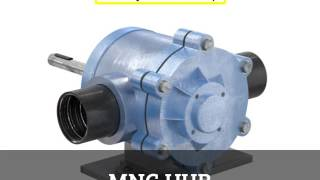 vuclip Animation : Types of Hydraulic Pumps