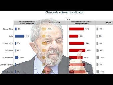 Vox Populi: Lava Jato e crise elegem Lula em 1º turno
