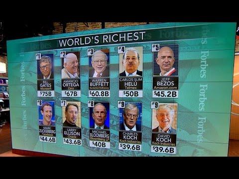 Bill Gates tops Forbes 2016 list of world's billionaires