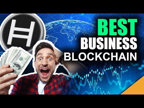 Top 100 Companies LOVE THIS Crypto (HBAR Price Prediction)